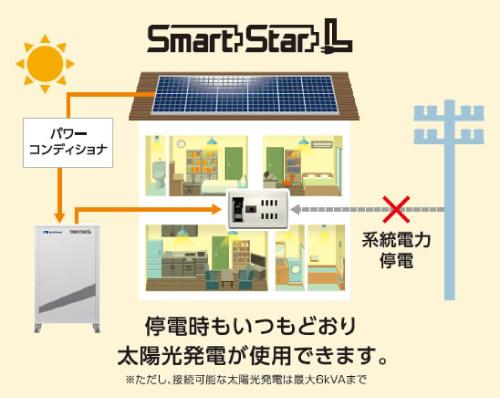 SmartStarL